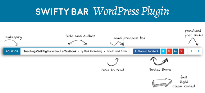 Swifty Bar WordPress Plugin Adds Sticky Footer Bar At The Bottom Of Posts
