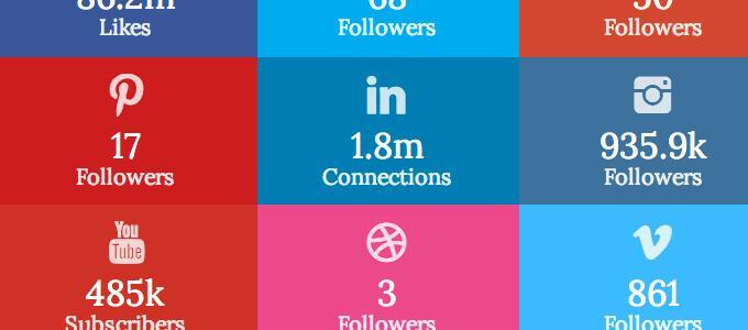 sossy social buttons