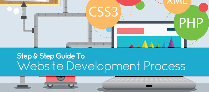 Step-By-Step Guide To Website Development Process | WPVKP