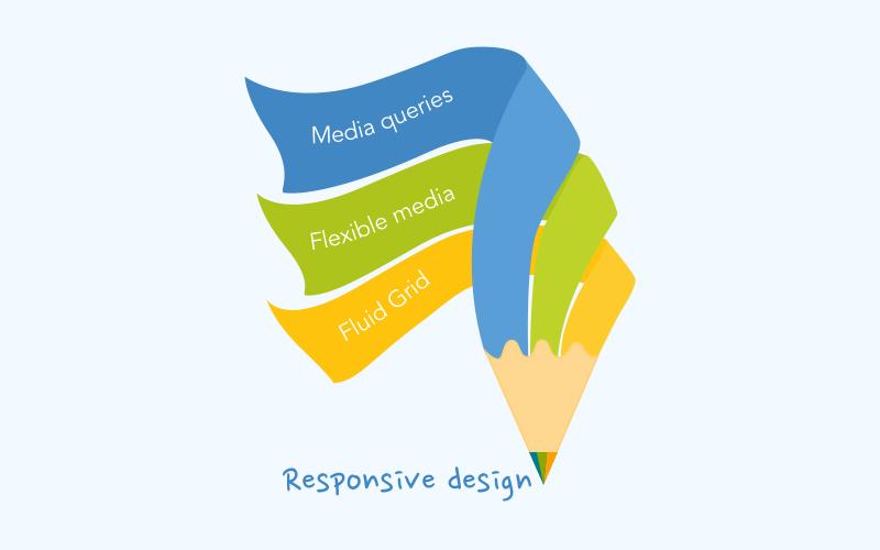 You should choose responsive design