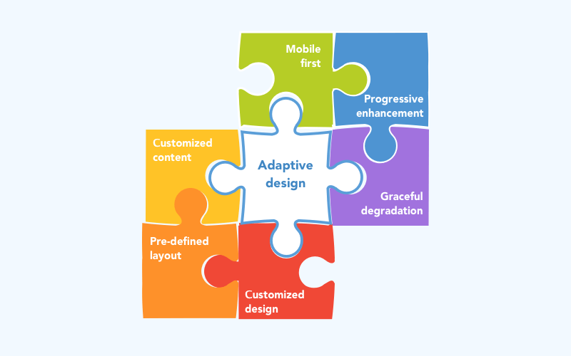 why you should choose adaptive design
