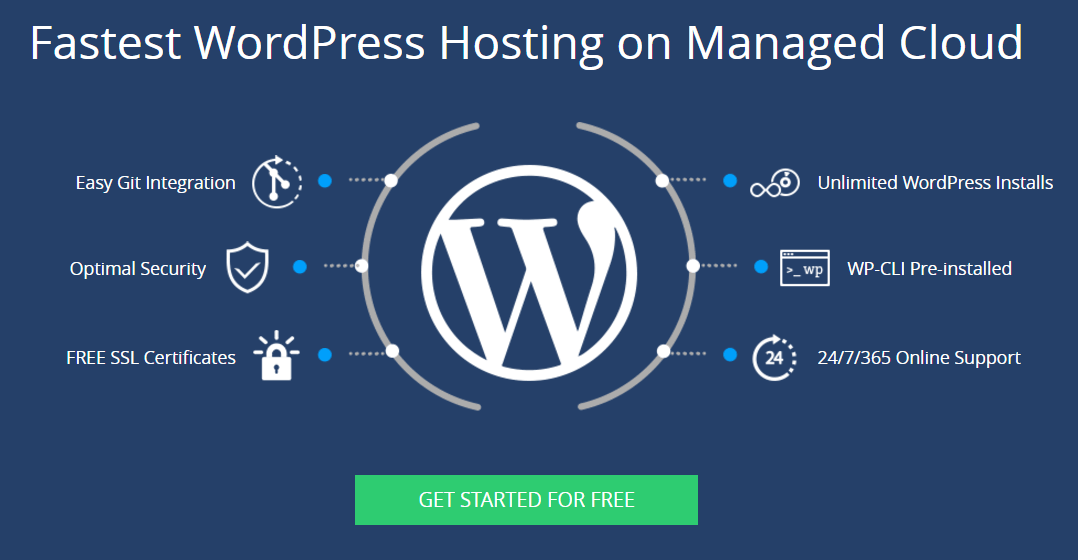 best wordpress hosting features