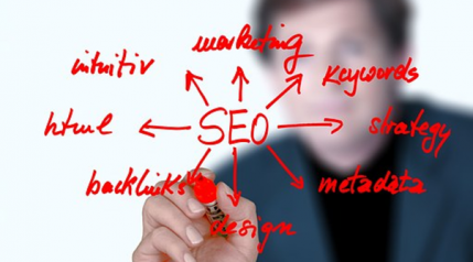 How to Choose the Right SEO Package For Your Business?