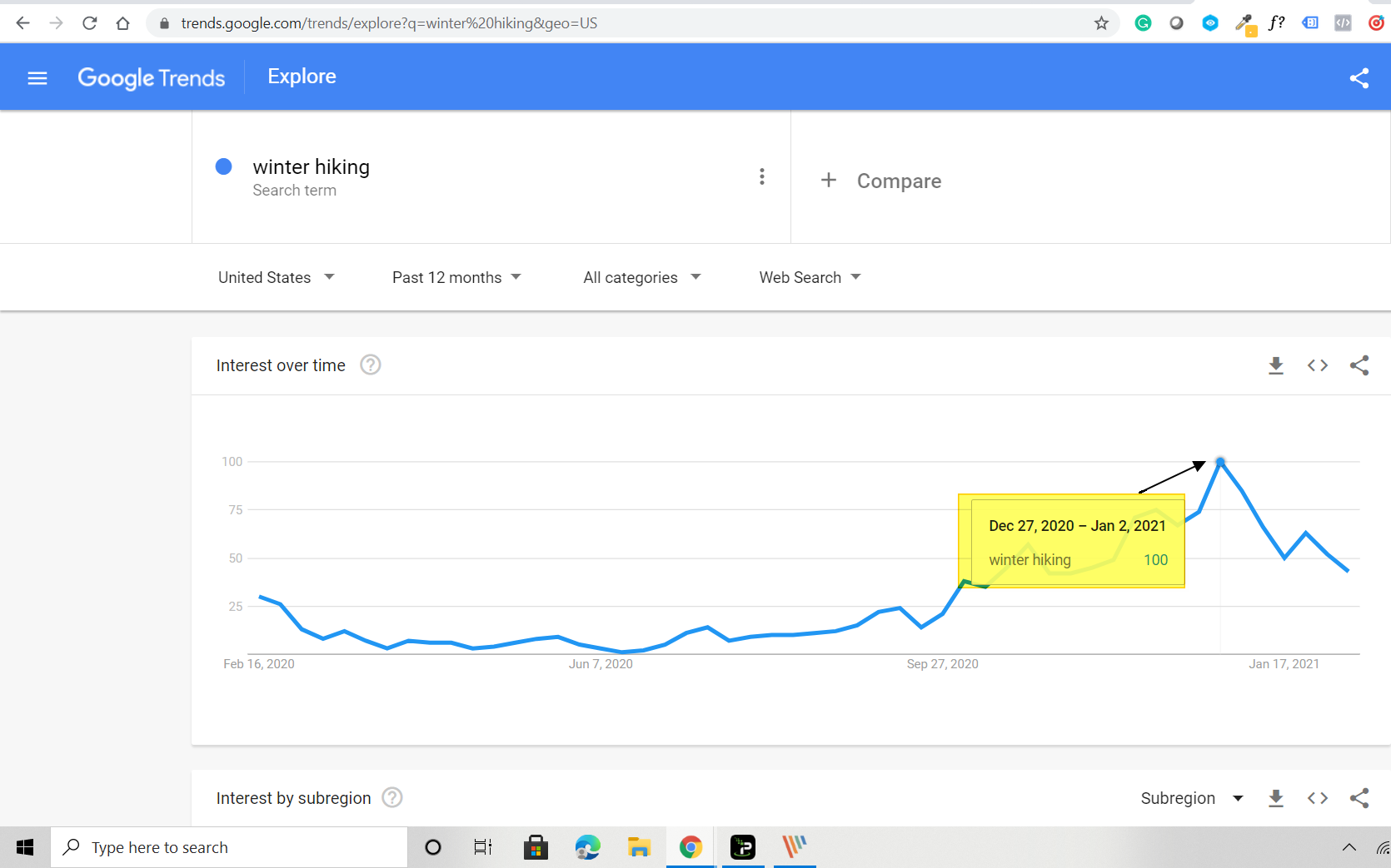 Google Trends (winter hiking)